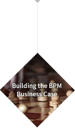 BPM:Know the cost