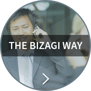 How Bizagi can help with process automation