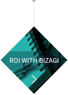 roi with Bizagi
