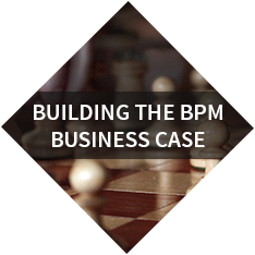 BPM: Know the cost