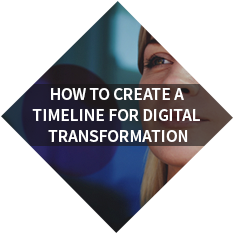 How to Create a Timeline for Digital Transformation
