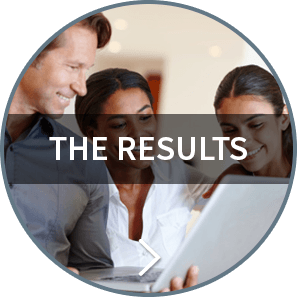 The Results - Combined SAP & BPM Technologies